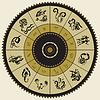 Horoskop Kreis. Sternzeichen