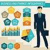 Wirtschaft und Finanzen Infografiken