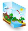 Wasserkreislauf. Natur. Diagramm
