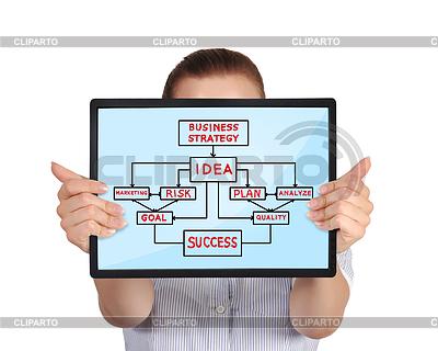 Touch pad ze strategią biznesową | Foto stockowe wysokiej rozdzielczości |ID 3864118